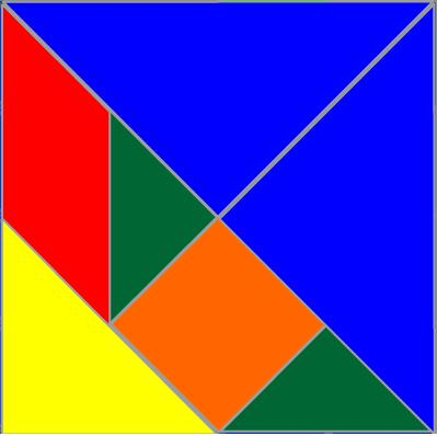 Fig. 4. Image created by the author, Tangrams set.
